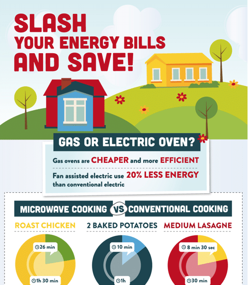 How to Slash Your Energy Bills